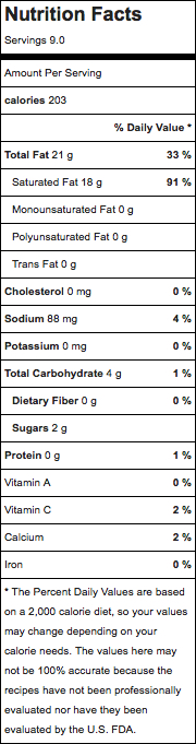 Nutritional data per 1/2 Cup serving. This DOES NOT factor in the sugar alcohols of the sweetener.